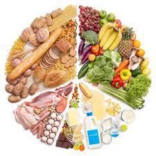 مکمل های غذایی - دسته بندی مکمل ها